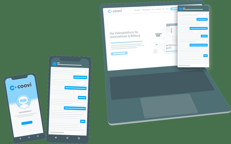 Chatbots für Websites