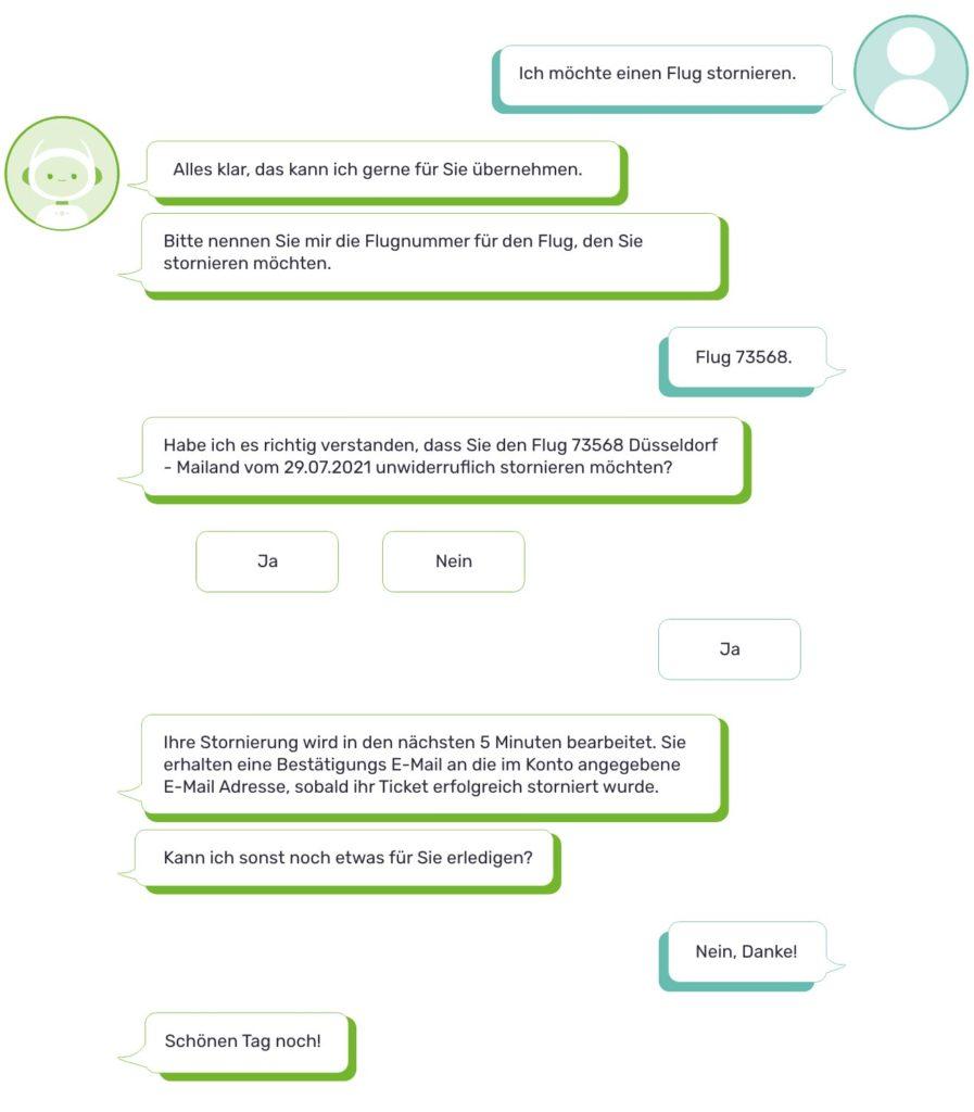 Exemplarischer Dialog mit einem Kundenservice Chatbot einer Fluggesellschaft