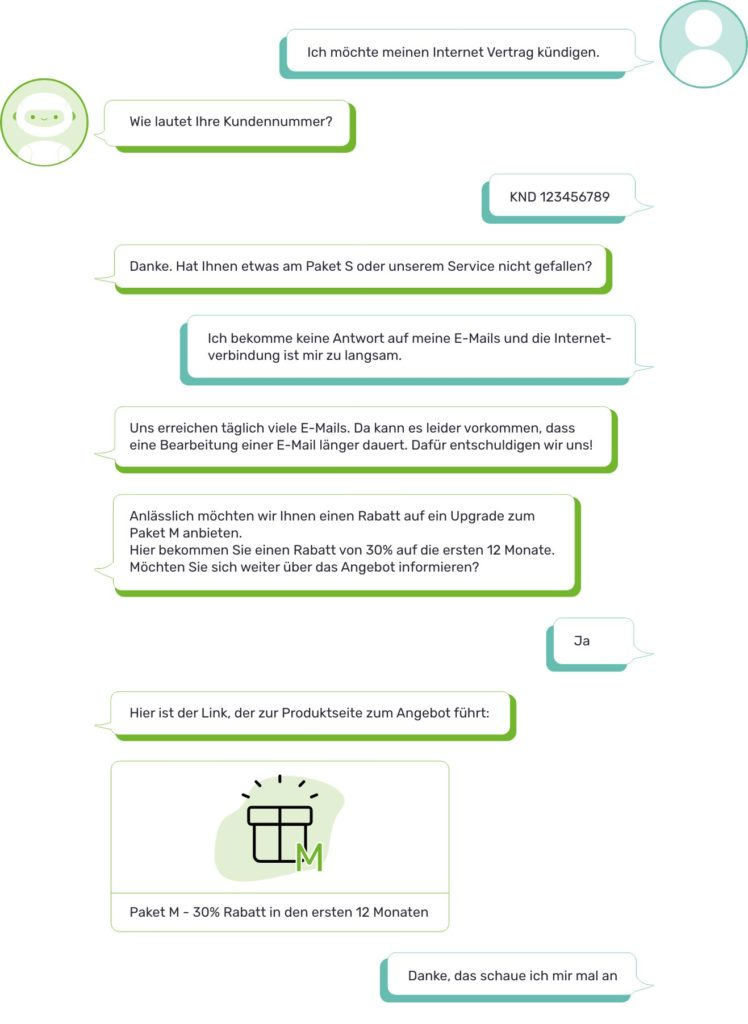 Chatbot Beispiel für den Kundenservice einer Internetanbieters mit exemplarischen Dialog