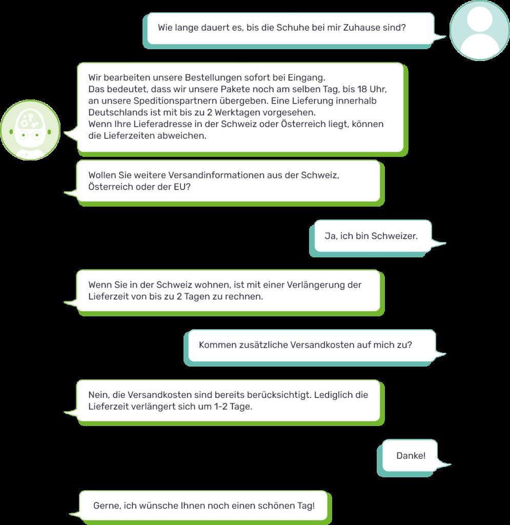 Beispiel für E-Commerce Anwendungen mit exemplarischen Chatbot-Dialog